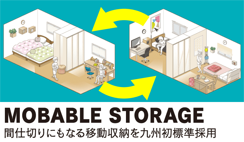 MOBABLE STORAGE